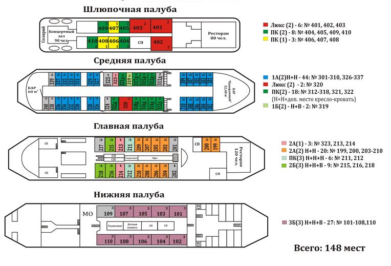 Схема теплохода Валерий Чкалов