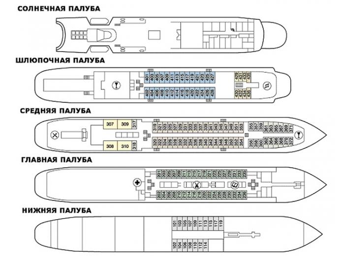 Схема теплохода Федор Достоевский