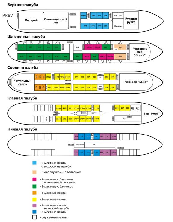 Схема теплохода хирург