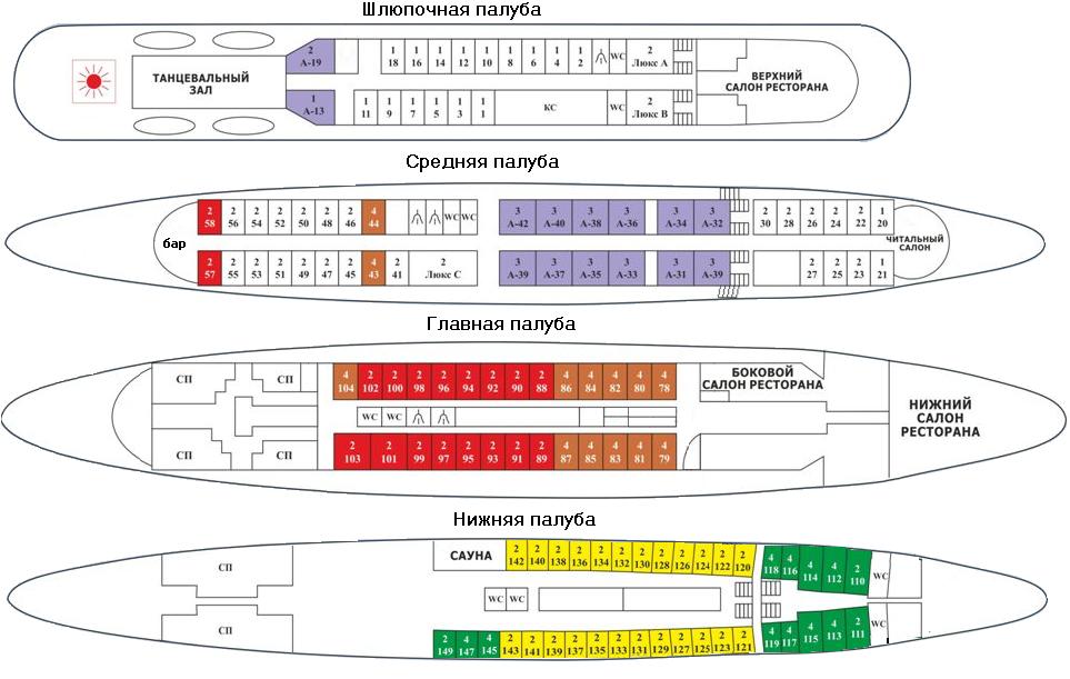 Схема теплохода Урал
